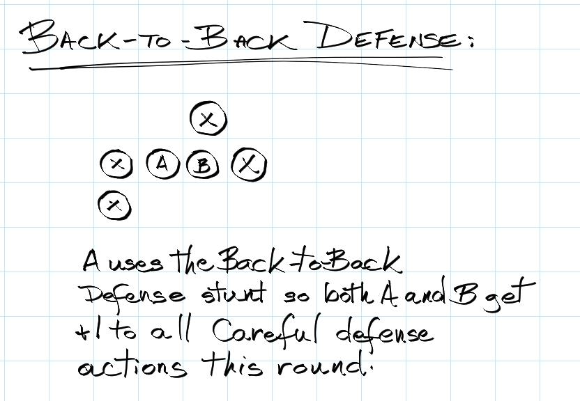 Back-to-Back Defence