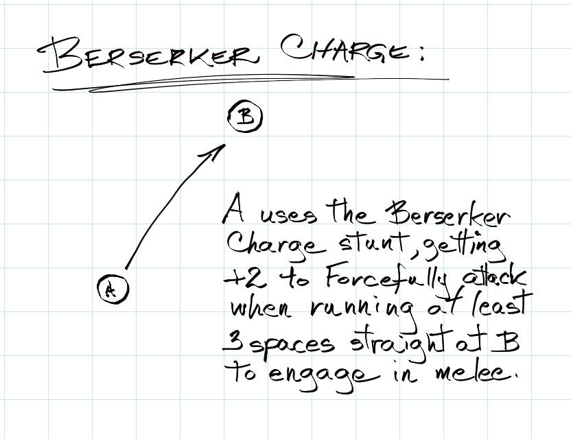 Berserker Charge