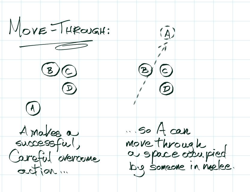 Move-Through
