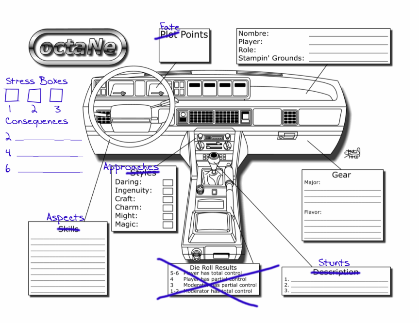 Character sheet: octaNe-to-FAE