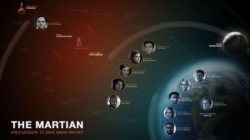 the_martian_47_a